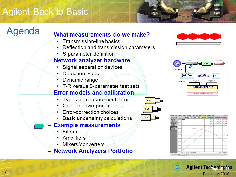 Beyond S-Parameters © Agilent Technologies, Inc. 2007 Aerospace and Defense Symposium 2007 Agilent Back to Basic February, 2008 67 Agilent Back to Bas