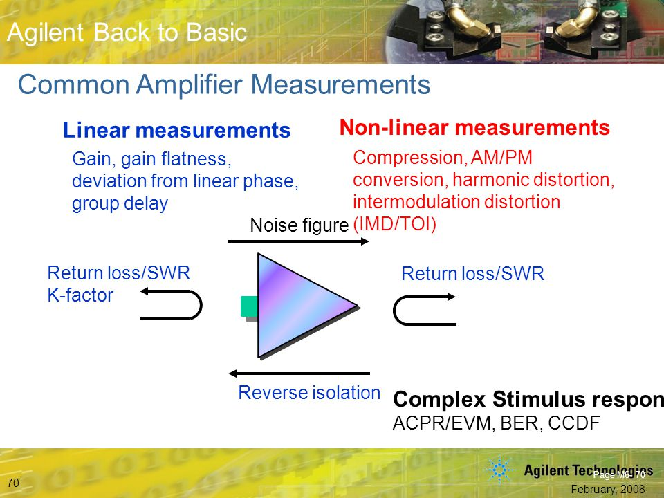 Beyond S-Parameters © Agilent Technologies, Inc. 2007 Aerospace and Defense Symposium 2007 Agilent Back to Basic February, 2008 70 Agilent Back to Bas