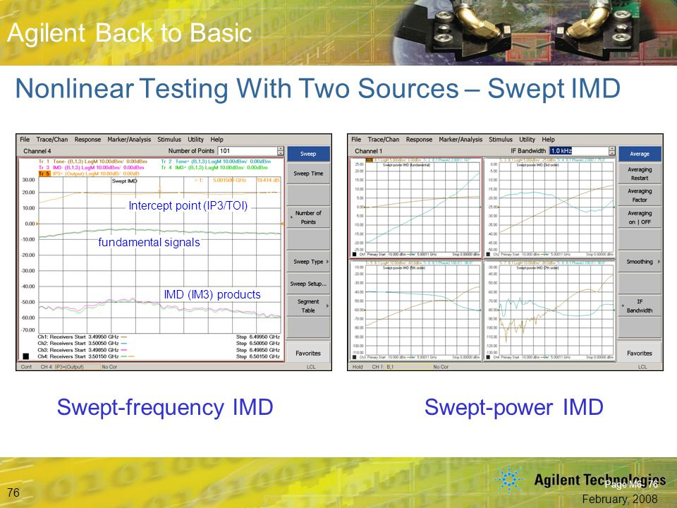 Beyond S-Parameters © Agilent Technologies, Inc. 2007 Aerospace and Defense Symposium 2007 Agilent Back to Basic February, 2008 76 Agilent Back to Bas