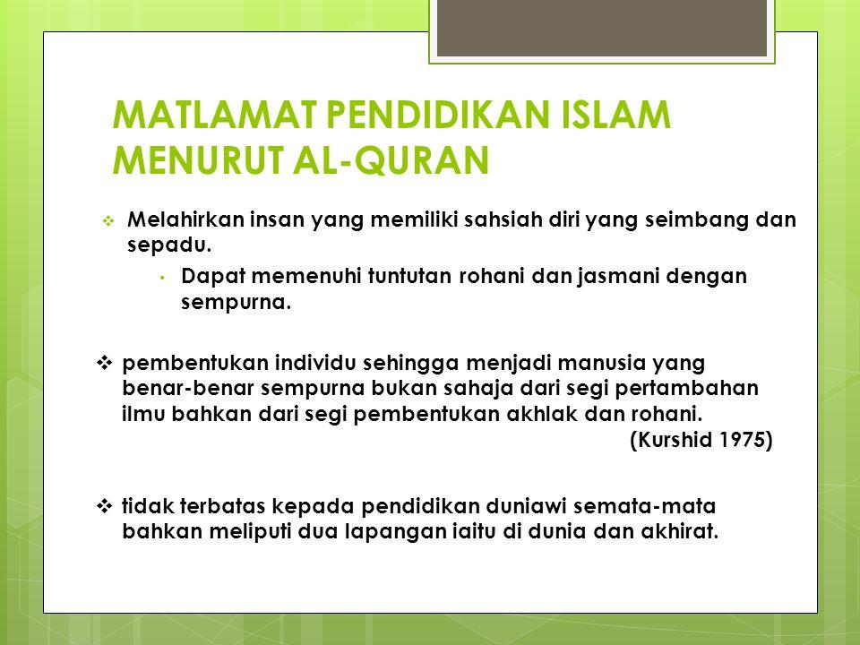 MATLAMAT PENDIDIKAN ISLAM MENURUT AL-QURAN  Melahirkan insan yang memiliki sahsiah diri yang seimbang dan sepadu. Dapat memenuhi tuntutan rohani dan