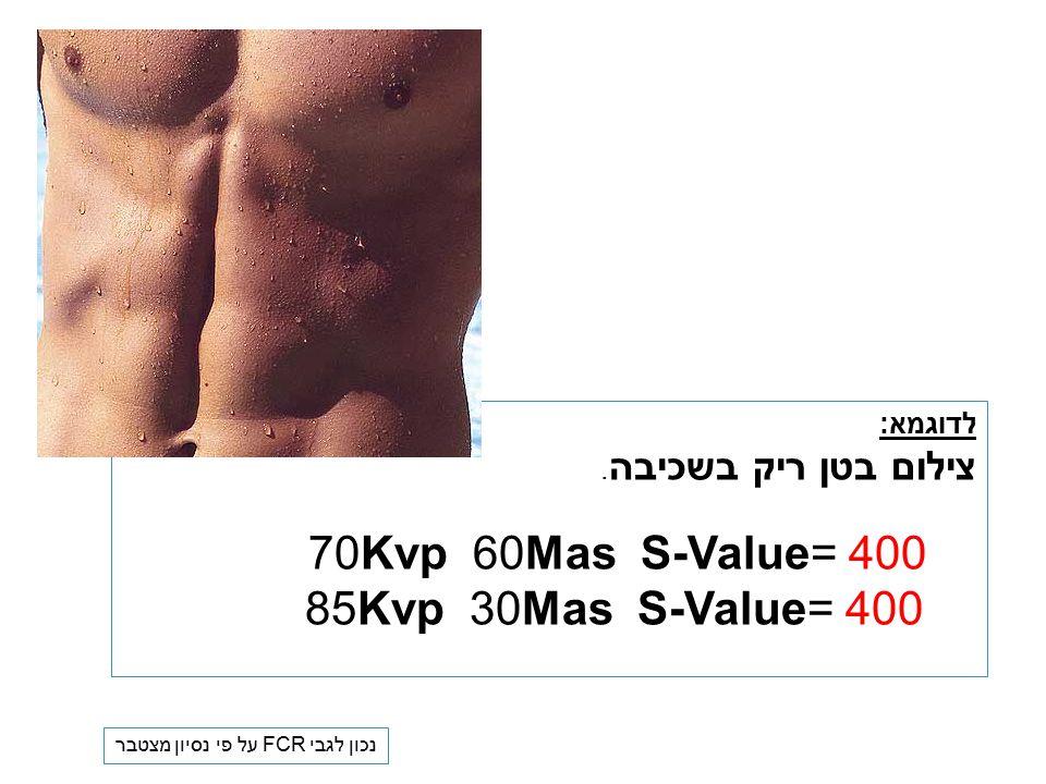 נכון לגבי FCR על פי נסיון מצטבר לדוגמא: צילום בטן ריק בשכיבה.