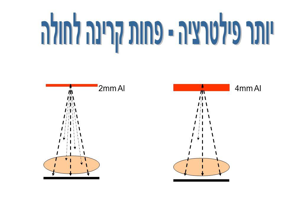 2mm Al4mm Al