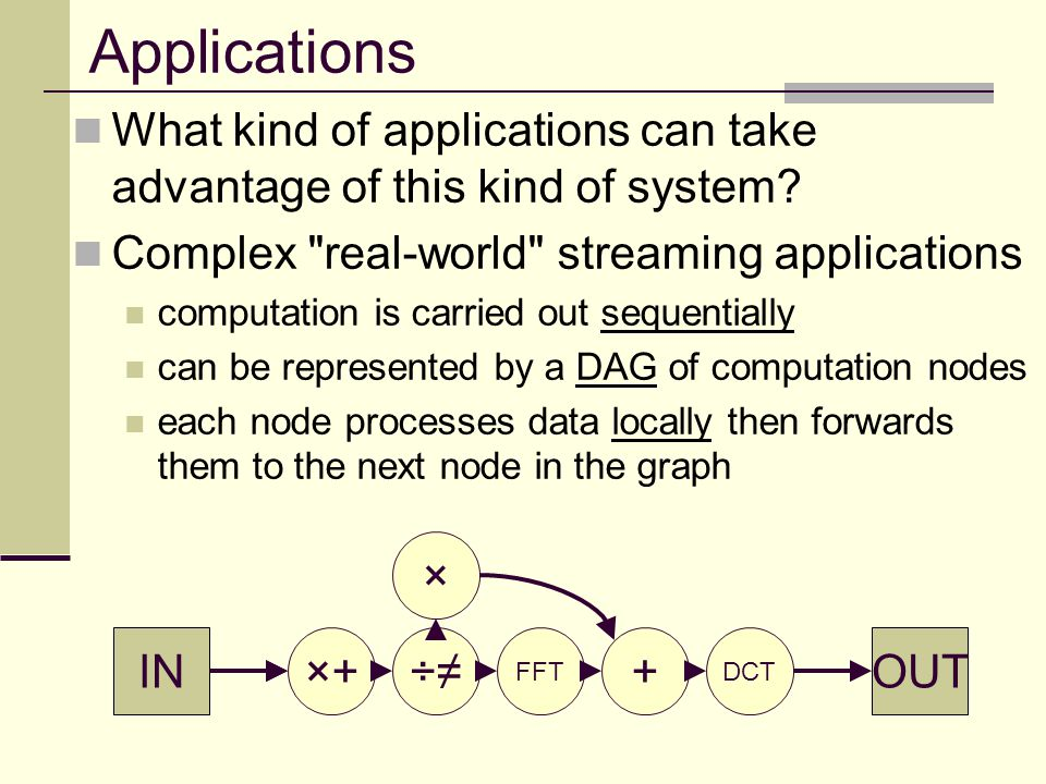 What kind of applications can take advantage of this kind of system? Complex