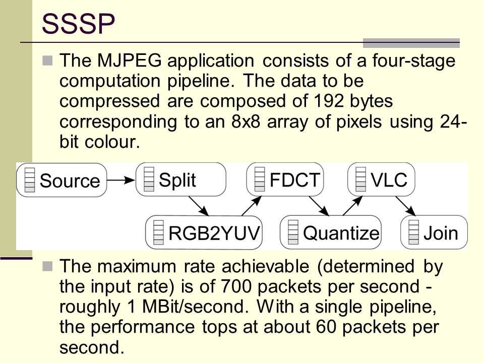 SSSP The MJPEG application consists of a four-stage computation pipeline. The data to be compressed are composed of 192 bytes corresponding to an 8x8