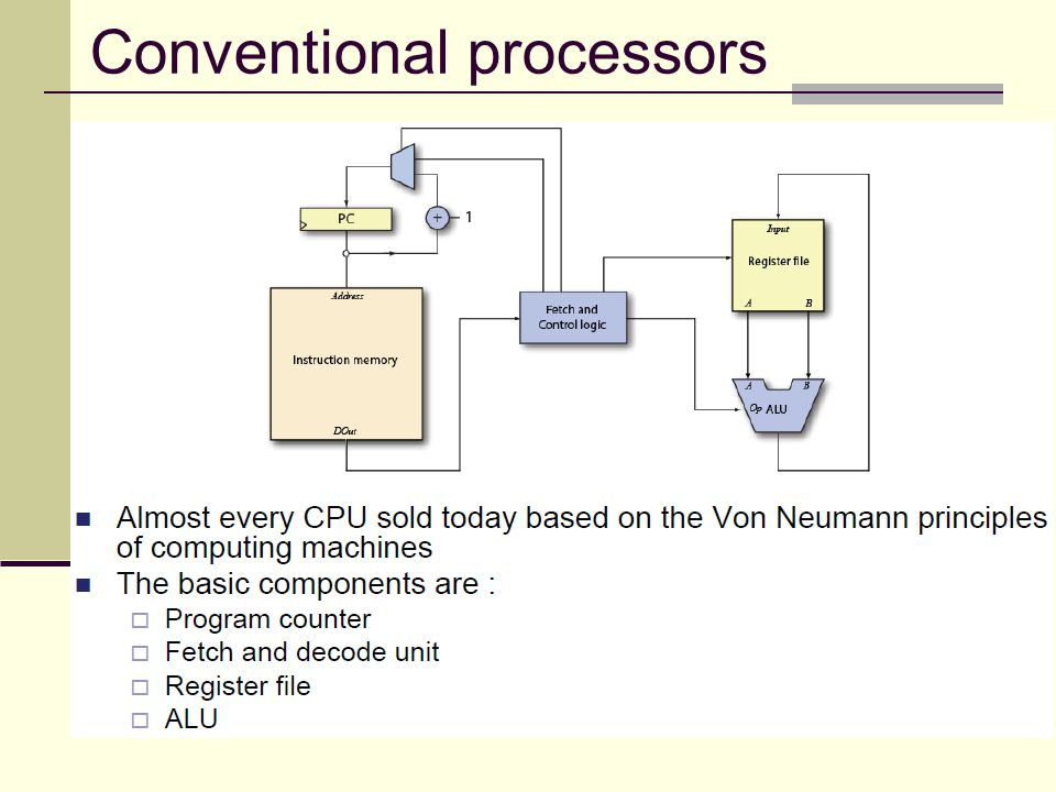 Conventional processors