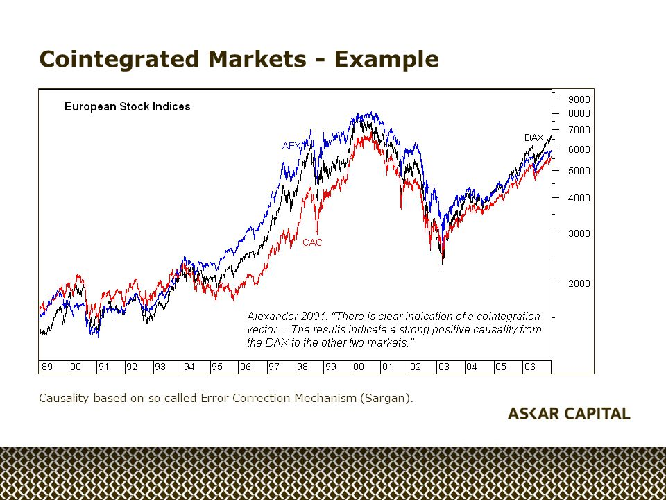 Cointegrated Markets - Example Causality based on so called Error Correction Mechanism (Sargan).