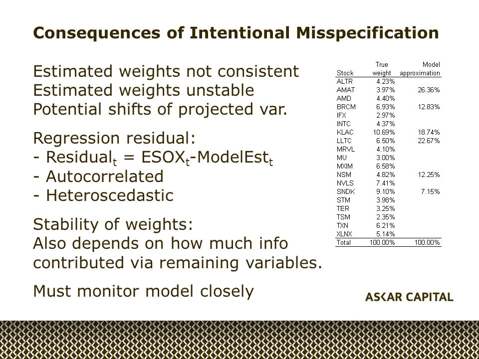 Consequences of Intentional Misspecification Estimated weights not consistent Estimated weights unstable Potential shifts of projected var.