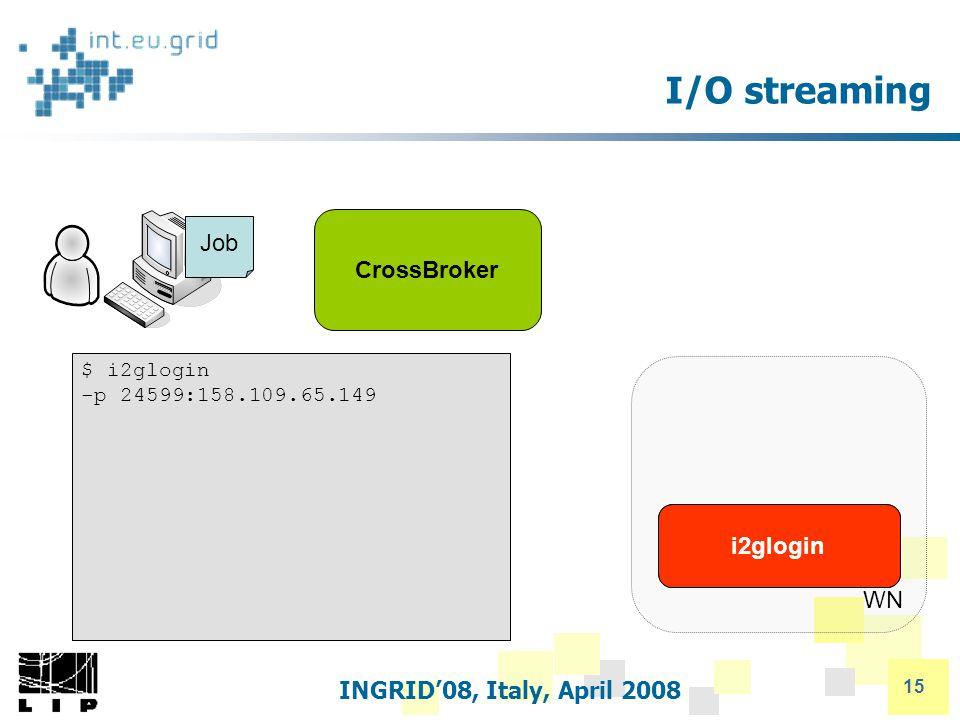 INGRID'08, Italy, April 2008 15 I/O streaming CrossBroker WN User applicationi2glogin $ i2glogin -p 24599:158.109.65.149 Job
