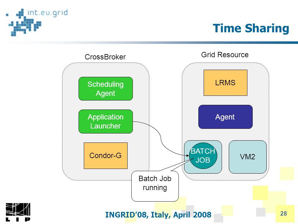INGRID'08, Italy, April 2008 28 Time Sharing Scheduling Agent Condor-G CrossBroker Application Launcher Grid Resource LRMS Agent VM1VM2 BATCH JOB Batch Job running
