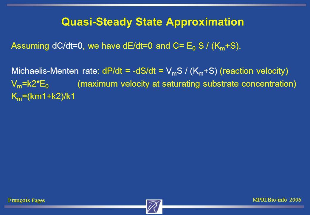 François Fages MPRI Bio-info 2006 Quasi-Steady State Approximation Assuming dC/dt=0, we have dE/dt=0 and C= E 0 S / (K m +S).