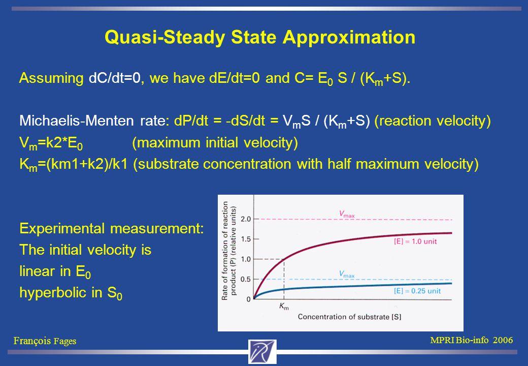 François Fages MPRI Bio-info 2006 Quasi-Steady State Approximation Assuming dC/dt=0, we have dE/dt=0 and C= E 0 S / (K m +S). Michaelis-Menten rate: d
