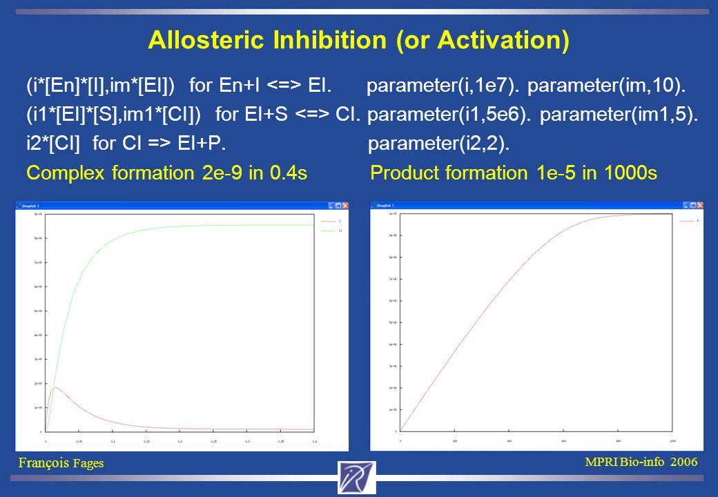 François Fages MPRI Bio-info 2006 Allosteric Inhibition (or Activation) (i*[En]*[I],im*[EI]) for En+I EI. parameter(i,1e7). parameter(im,10). (i1*[EI]