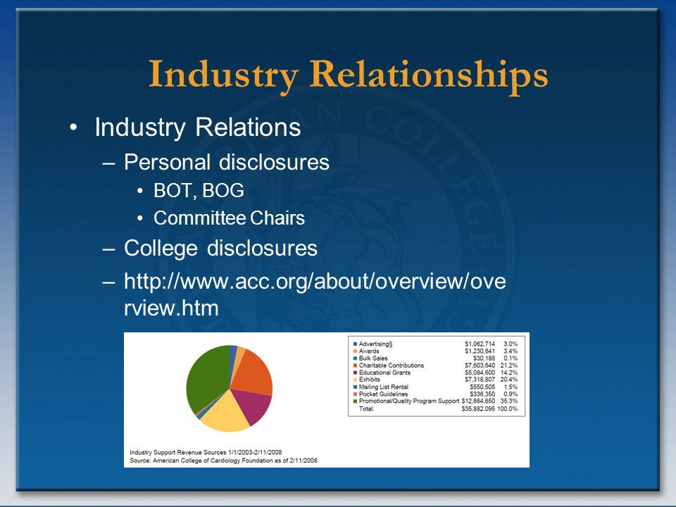 Industry Relationships Industry Relations –Personal disclosures BOT, BOG Committee Chairs –College disclosures –http://www.acc.org/about/overview/ove