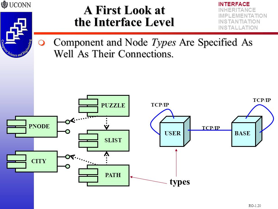 RO-1.20 A First Look at the Interface Level  Component and Node Types Are Specified As Well As Their Connections.