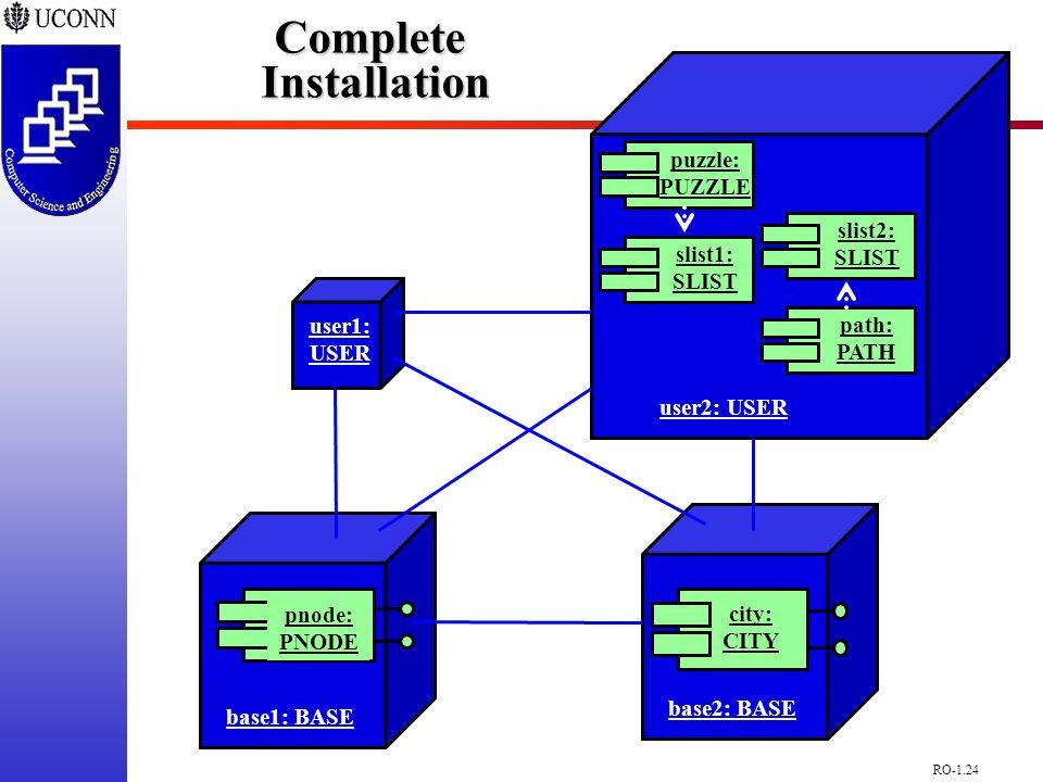 RO-1.24 Complete Installation user1: USER user2: USER base2: BASE base1: BASE puzzle: PUZZLE slist1: SLIST slist2: SLIST path: PATH pnode: PNODE city: CITY