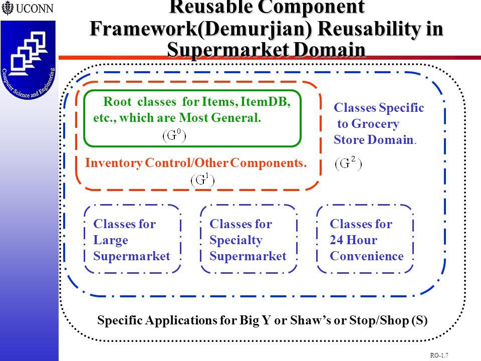 RO-1.8 Reusable Component Framework(Demurjian) The DRE Tool - Version 2.02