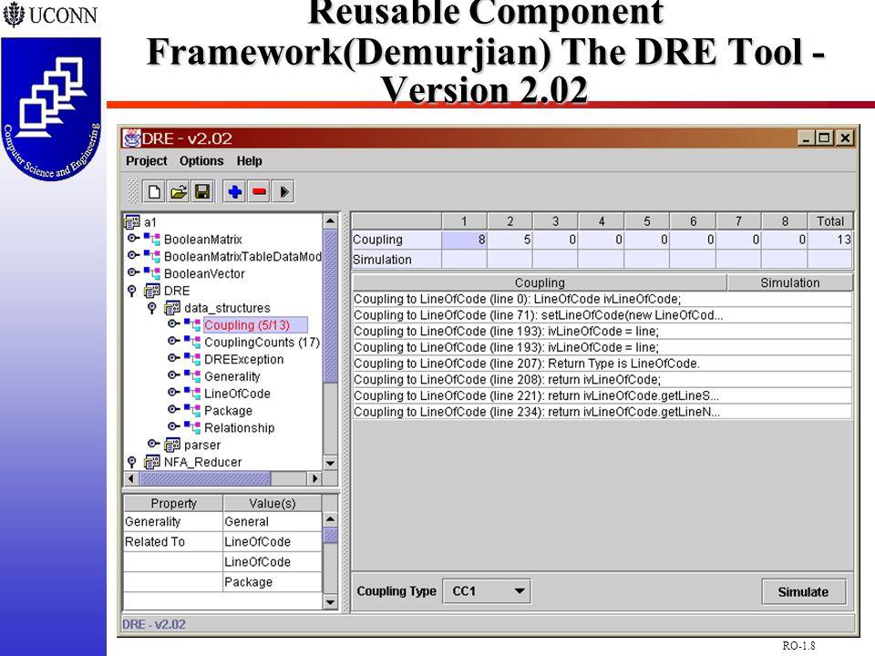 RO-1.9 Reusable Component Framework(Demurjian) Reusability in Together CC