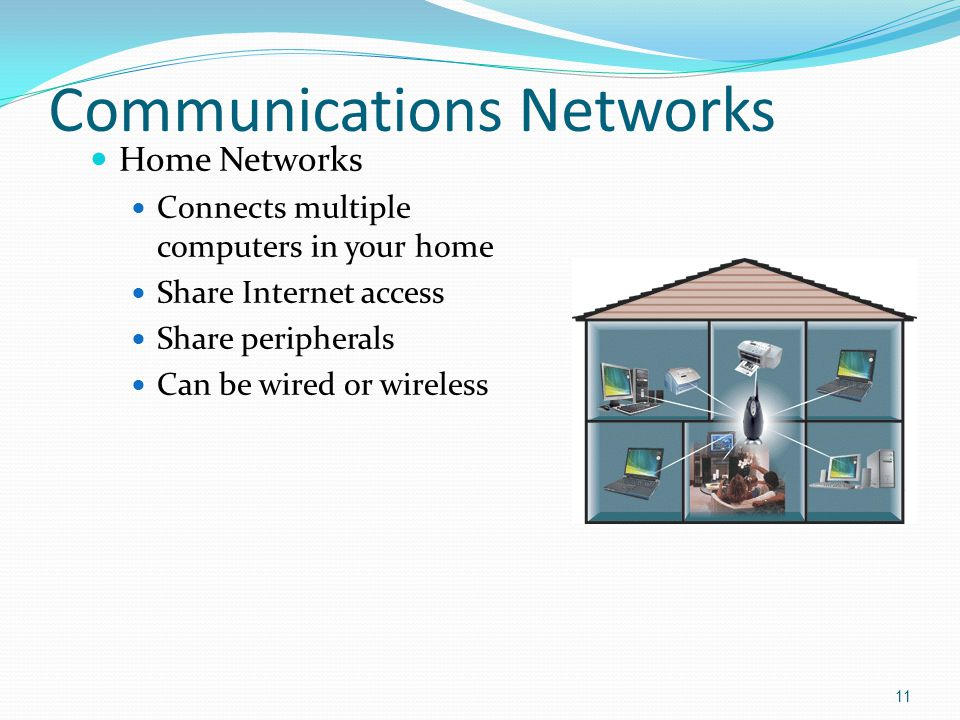 Home Networks Connects multiple computers in your home Share Internet access Share peripherals Can be wired or wireless 11 Communications Networks