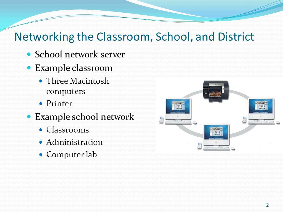 School network server Example classroom Three Macintosh computers Printer Example school network Classrooms Administration Computer lab 12 Networking