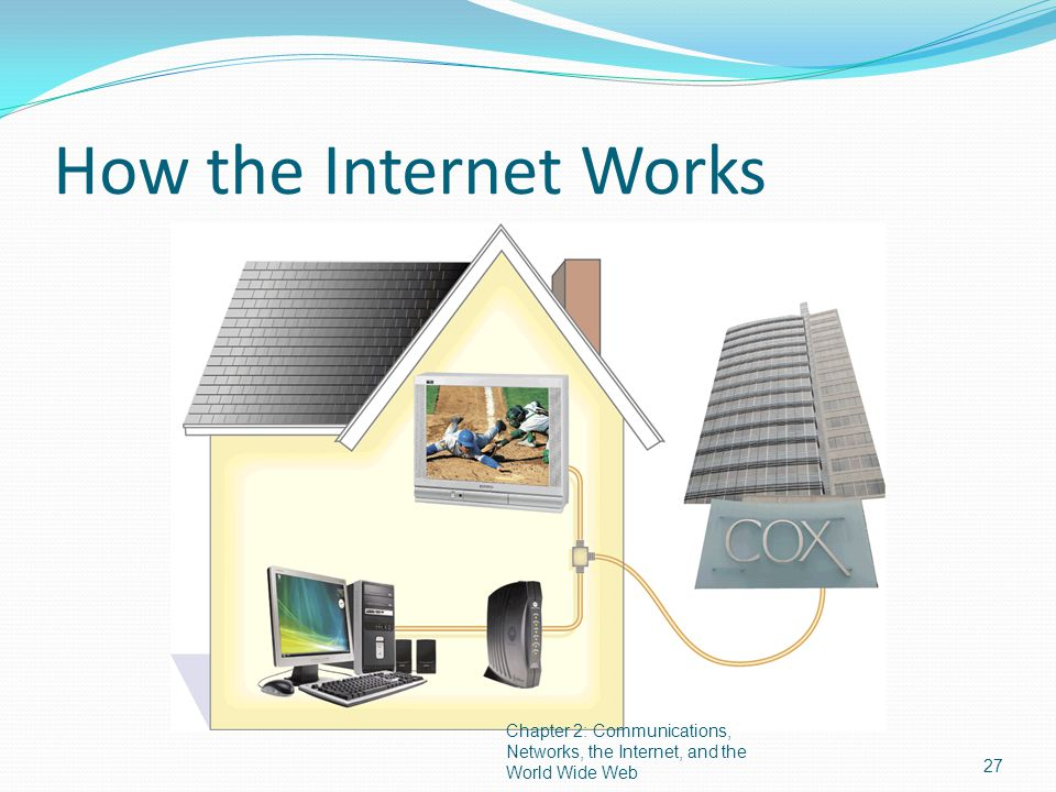 How the Internet Works Chapter 2: Communications, Networks, the Internet, and the World Wide Web 27