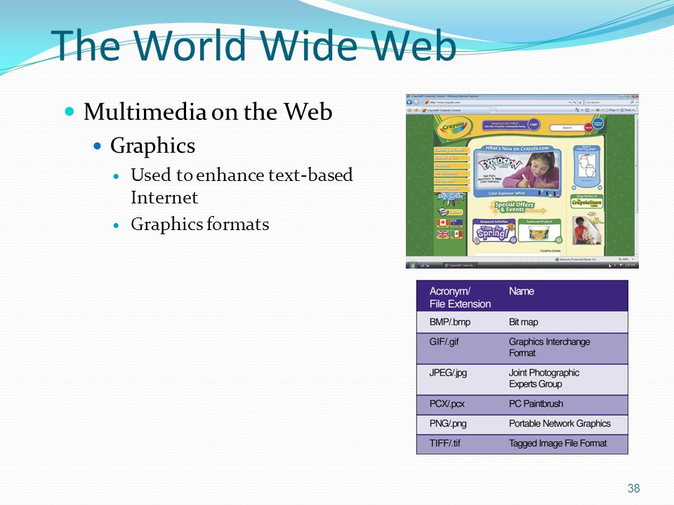 Multimedia on the Web Graphics Used to enhance text-based Internet Graphics formats 38 The World Wide Web