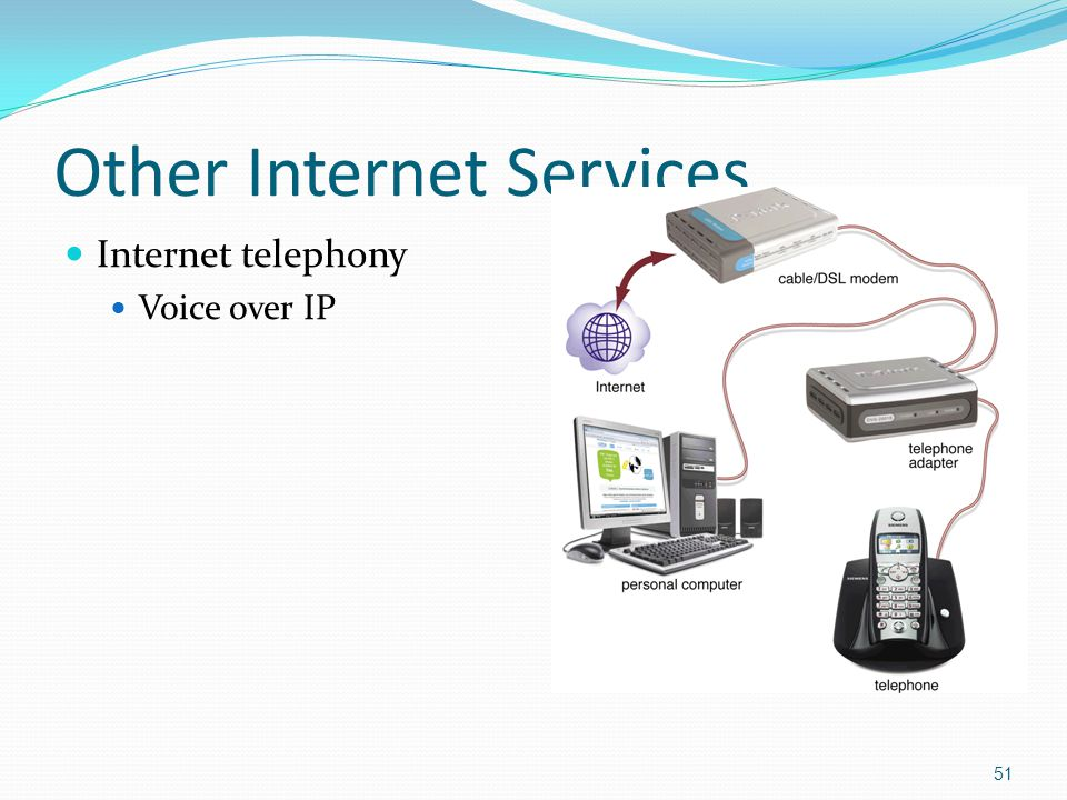 Other Internet Services Internet telephony Voice over IP 51
