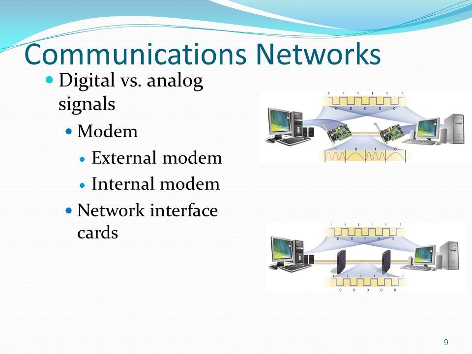 Digital vs. analog signals Modem External modem Internal modem Network interface cards 9 Communications Networks