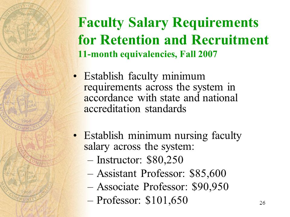 26 Faculty Salary Requirements for Retention and Recruitment 11-month equivalencies, Fall 2007 Establish faculty minimum requirements across the syste