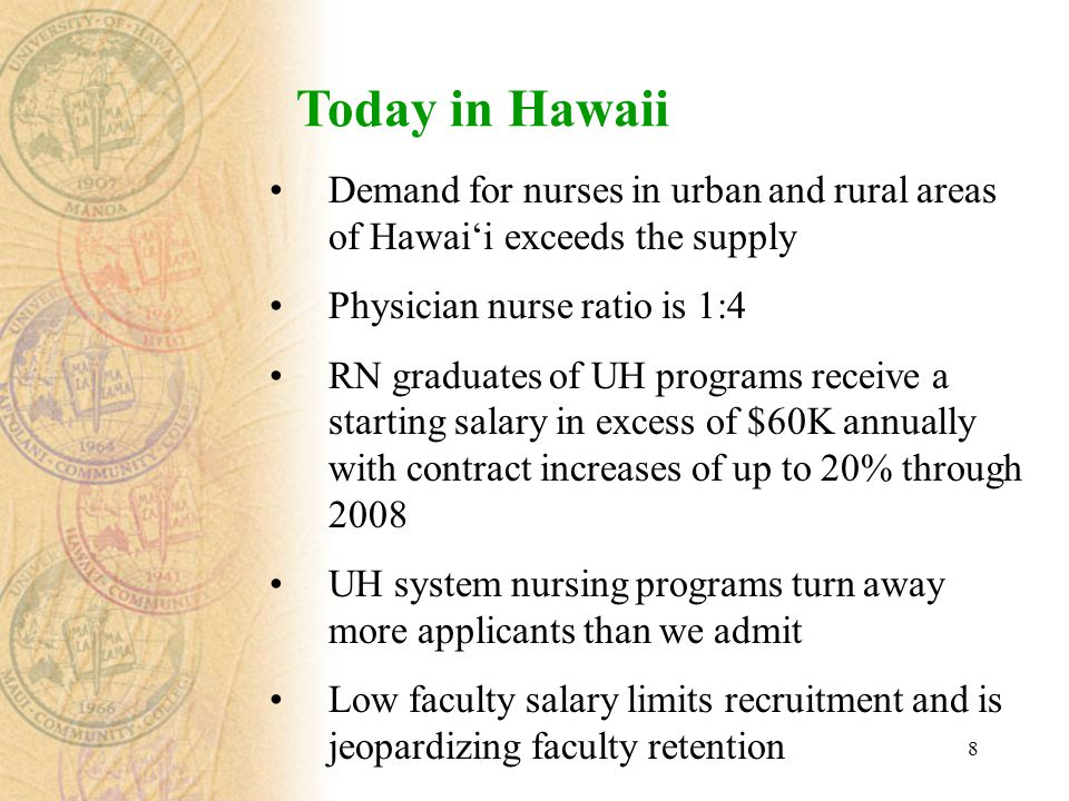 8 Today in Hawaii Demand for nurses in urban and rural areas of Hawai'i exceeds the supply Physician nurse ratio is 1:4 RN graduates of UH programs re