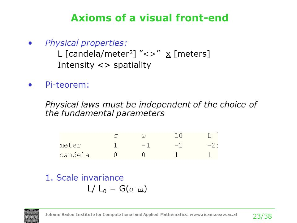 Johann Radon Institute for Computational and Applied Mathematics:   23/38 Axioms of a visual front-end Physical properties: L [candela/meter 2 ] <> x [meters] Intensity <> spatiality Pi-teorem: Physical laws must be independent of the choice of the fundamental parameters 1.