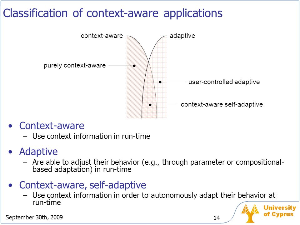 September 30th, 2009 14 Classification of context-aware applications Context-aware –Use context information in run-time Adaptive –Are able to adjust t