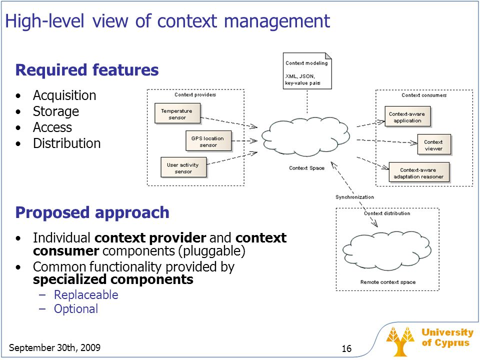 September 30th, 2009 16 High-level view of context management Required features Acquisition Storage Access Distribution Proposed approach Individual c