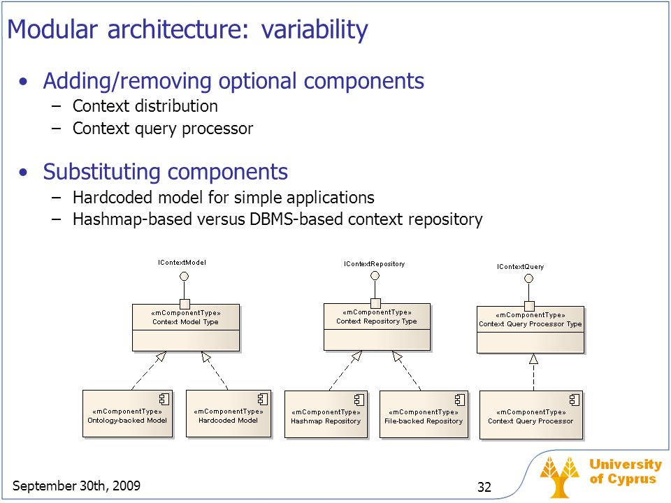 September 30th, 2009 32 Modular architecture: variability Adding/removing optional components –Context distribution –Context query processor Substitut