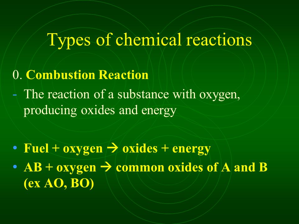 Types of chemical reactions 0.