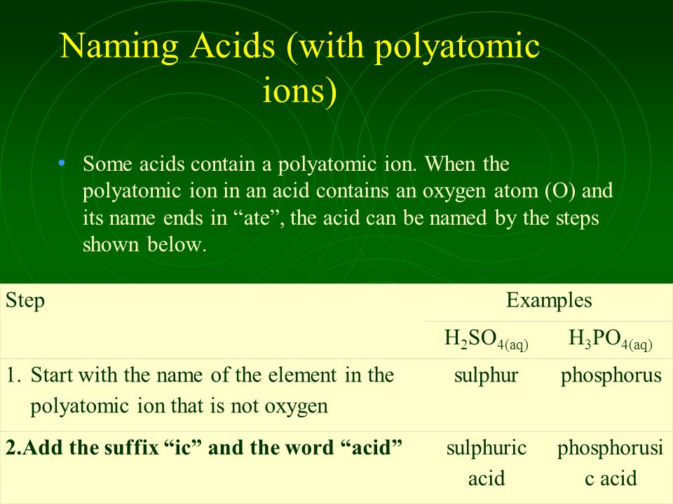 Naming Acids (with polyatomic ions) Some acids contain a polyatomic ion. When the polyatomic ion in an acid contains an oxygen atom (O) and its name e
