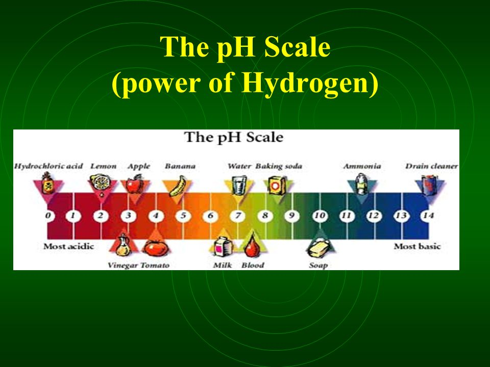 The pH Scale (power of Hydrogen)