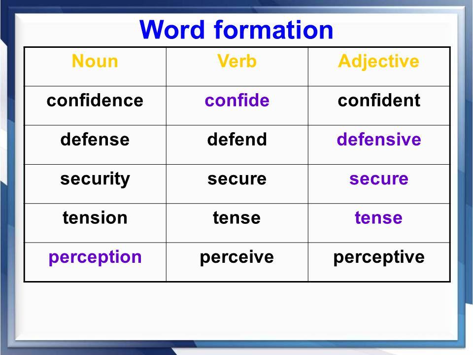 Word formation NounVerbAdjective confidenceconfideconfident defensedefenddefensive securitysecure tensiontense perceptionperceiveperceptive