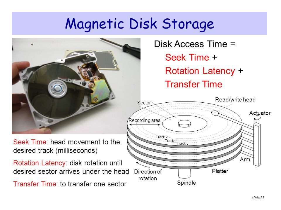 slide 13 Magnetic Disk Storage Track 0 Track 1 Sector Recording area Spindle Direction of rotation Platter Read/write head Actuator Arm Track 2 Disk A