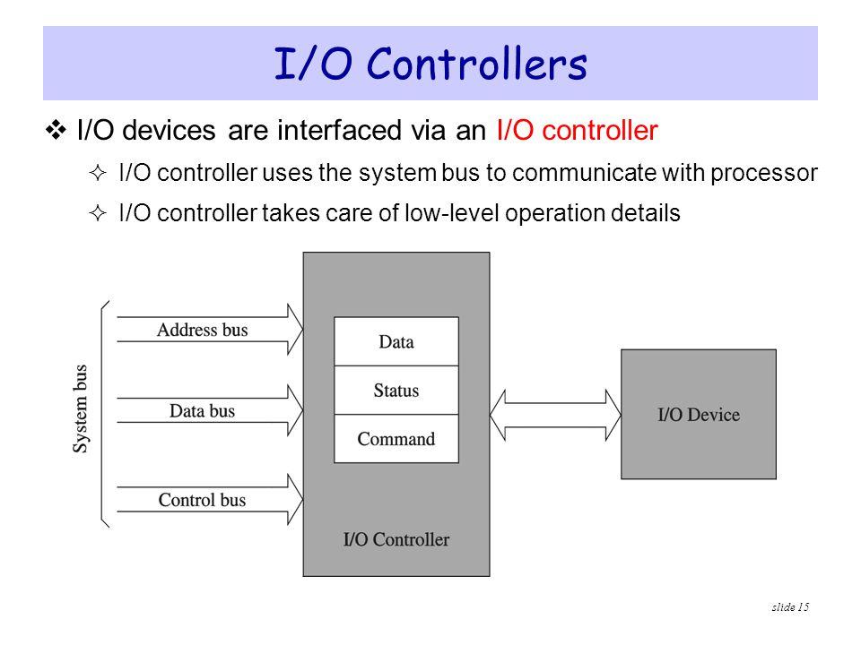 slide 15 I/O Controllers  I/O devices are interfaced via an I/O controller  I/O controller uses the system bus to communicate with processor  I/O c