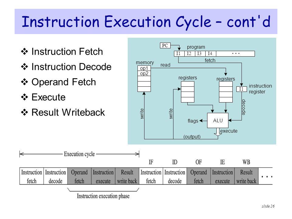 slide 26 Instruction Execution Cycle – cont'd  Instruction Fetch  Instruction Decode  Operand Fetch  Execute  Result Writeback I2I3I4 PC program