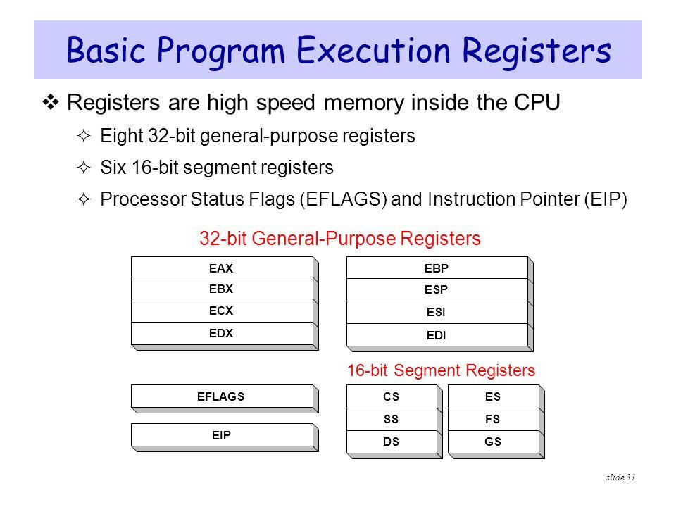 slide 31 Basic Program Execution Registers CS SS DS ES EIP EFLAGS 16-bit Segment Registers EAX EBX ECX EDX 32-bit General-Purpose Registers FS GS EBP
