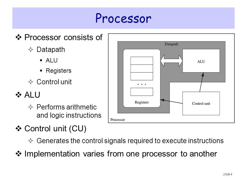 slide 45 Protected Mode Architecture  Logical address consists of  16-bit segment selector (CS, SS, DS, ES, FS, GS)  32-bit offset (EIP, ESP, EBP, ESI,EDI, EAX, EBX, ECX, EDX)  Segment unit translates logical address to linear address  Using a segment descriptor table  Linear address is 32 bits (called also a virtual address)  Paging unit translates linear address to physical address  Using a page directory and a page table