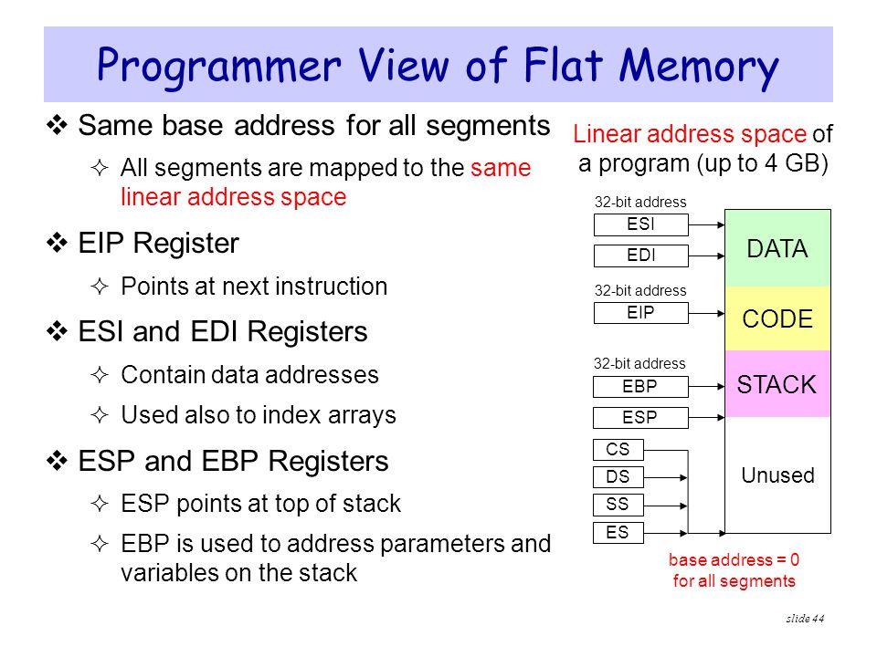 slide 44 32-bit address Unused STACK DATA CODE EIP ESI EDI EBP ESP Linear address space of a program (up to 4 GB) CS DS SS ES base address = 0 for all