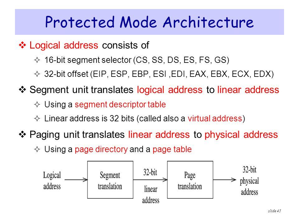 slide 45 Protected Mode Architecture  Logical address consists of  16-bit segment selector (CS, SS, DS, ES, FS, GS)  32-bit offset (EIP, ESP, EBP,
