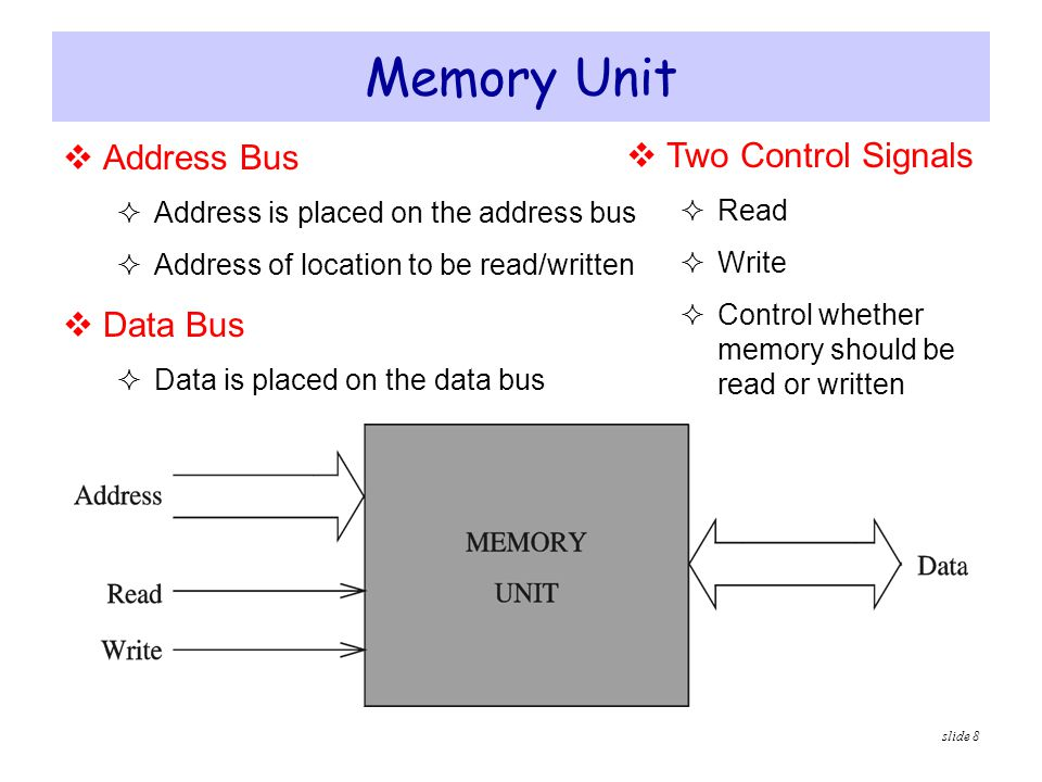slide 9 Memory Read and Write Cycles  Read cycle 1.