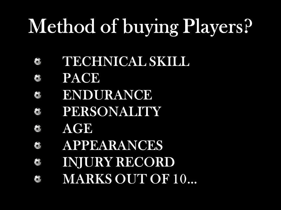 Method of buying Players.