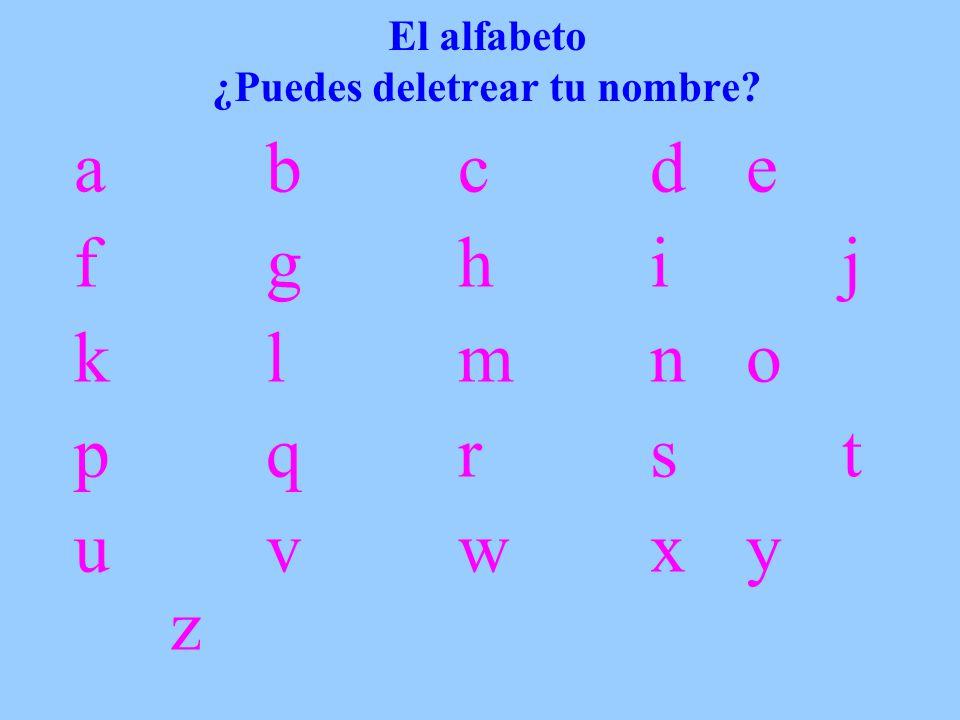 El alfabeto ¿Puedes deletrear tu nombre? abcdeabcde fghijfghij klmnoklmno pqrstpqrst uvwxyzuvwxyz