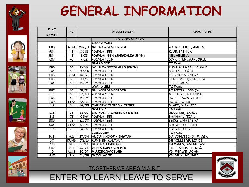 14 ENTER TO LEARN LEAVE TO SERVE GENERAL INFORMATION KLAS KAMER GRVERJAARDAGOPVOEDERS KS - OPVOEDERS GRAAD VIER E054E/A28-JulGR. KOöRDINEERDERPOTGIETE