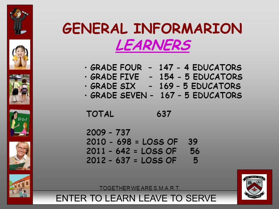 6 ENTER TO LEARN LEAVE TO SERVE GENERAL INFORMARION LEARNERS GRADE FOUR – 147 - 4 EDUCATORS GRADE FIVE – 154 - 5 EDUCATORS GRADE SIX – 169 – 5 EDUCATORS GRADE SEVEN – 167 – 5 EDUCATORS TOTAL 637 2009 – 737 2010 - 698 = LOSS OF 39 2011 – 642 = LOSS OF 56 2012 – 637 = LOSS OF 5 TOGETHER WE ARE S.M.A.R.T.