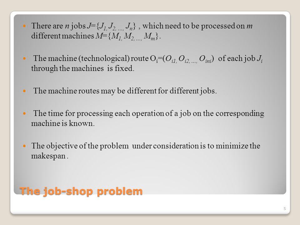 Mixed (Disjunctive) graph formulation of a job-shop scheduling problem 6 G = (O, C, D) => G= (O, C  D i, Ø) 2323 1 2121 4141 6363 5252 4242 32322 1212 5353 43433 1313 6 6 4 2 2 | 3 9 8 9 4 286 8 9 31 2 9 | 4 9 | 2 2 | 2 8 | 2 00 0 00000 0 000 0 0 9 | 3 4 | 9 3131 0 9 2 9 | 9 8 | 2 1 | 6 8 | 2 Mixed graph G=(O, C, D) for job-shop problem with three jobs and seven machines 0 *